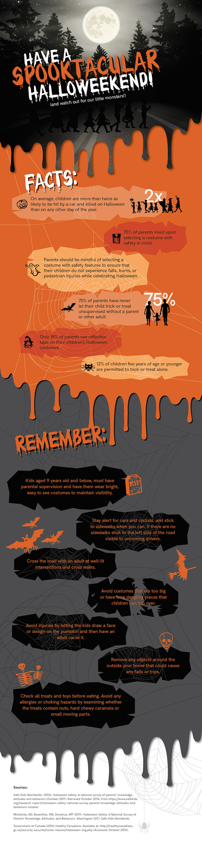 CAM LLP Halloween Infographic-post